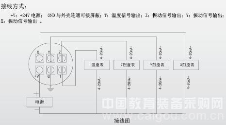 ech2o传感器电路可以把温度变化对测定结果的影响降到最低.