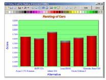 IDS Multicriteria Assessor  多属性决策分析软件